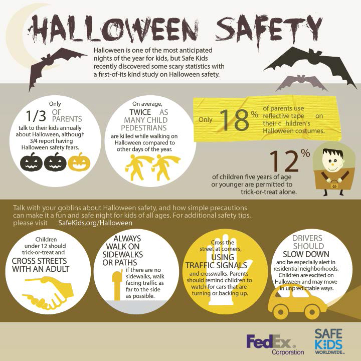 halloween safety infographicpng - Halloween Tips For Parents